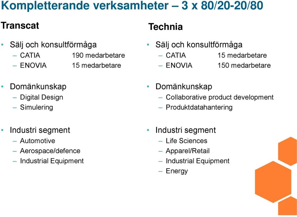 Design Simulering Domänkunskap Collaborative product development Produktdatahantering Industri segment