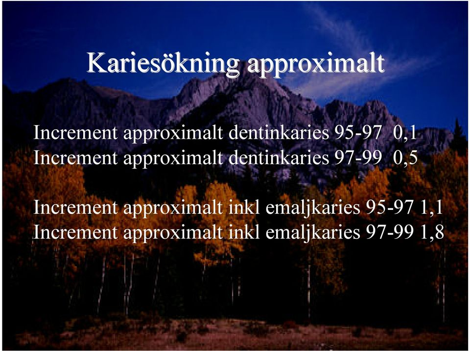 dentinkaries 97-99 0,5 Increment approximalt inkl