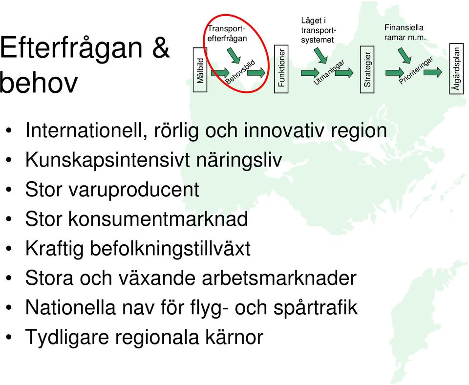 r m.m. Prioriteringar Åtgärdsplan Internationell, rörlig och innovativ region