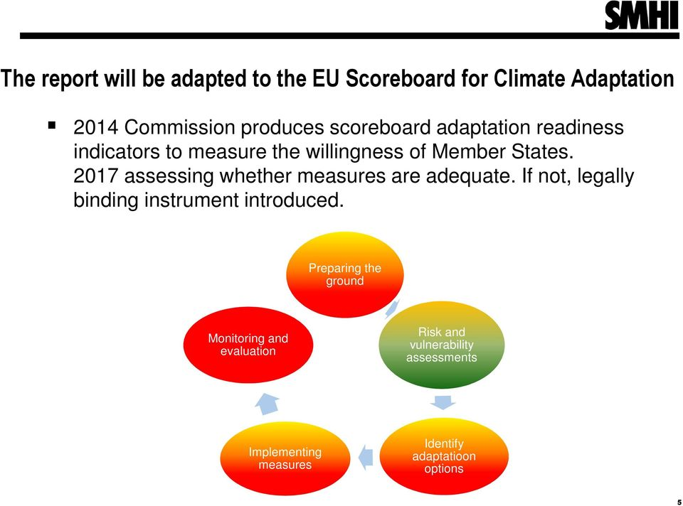 2017 assessing whether measures are adequate. If not, legally binding instrument introduced.