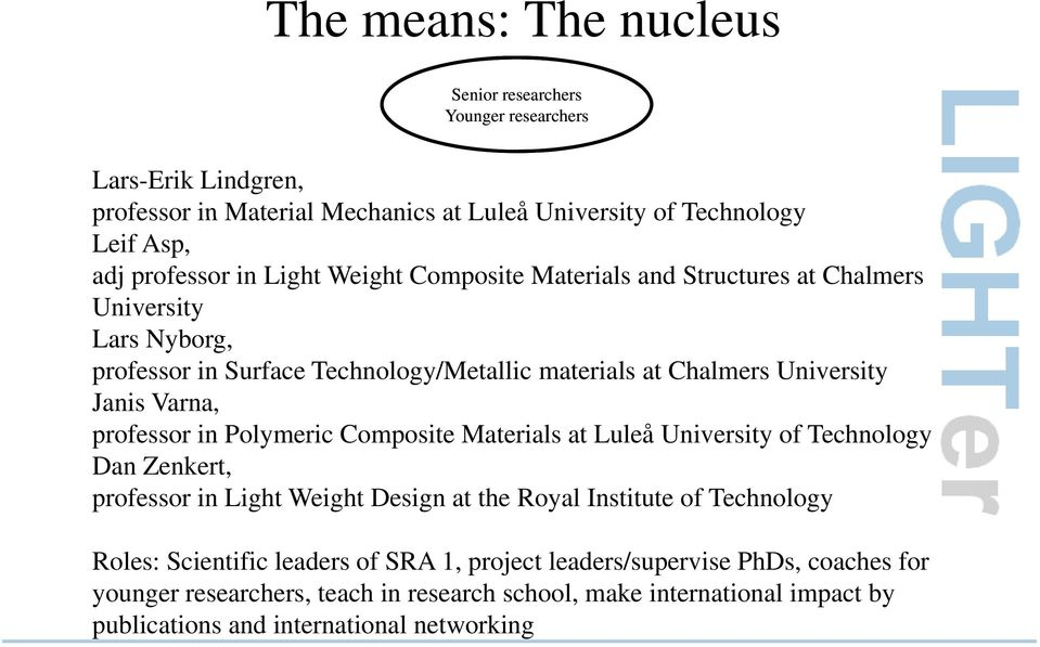 professor in Polymeric Composite Materials at Luleå University of Technology Dan Zenkert, professor in Light Weight Design at the Royal Institute of Technology Roles: