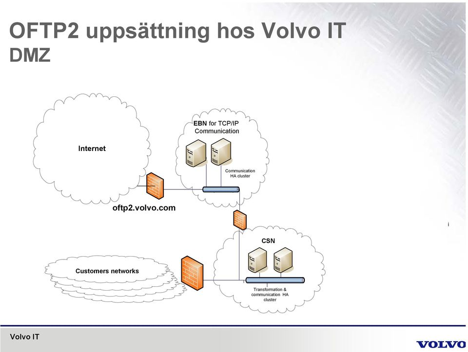 cluster oftp2.volvo.