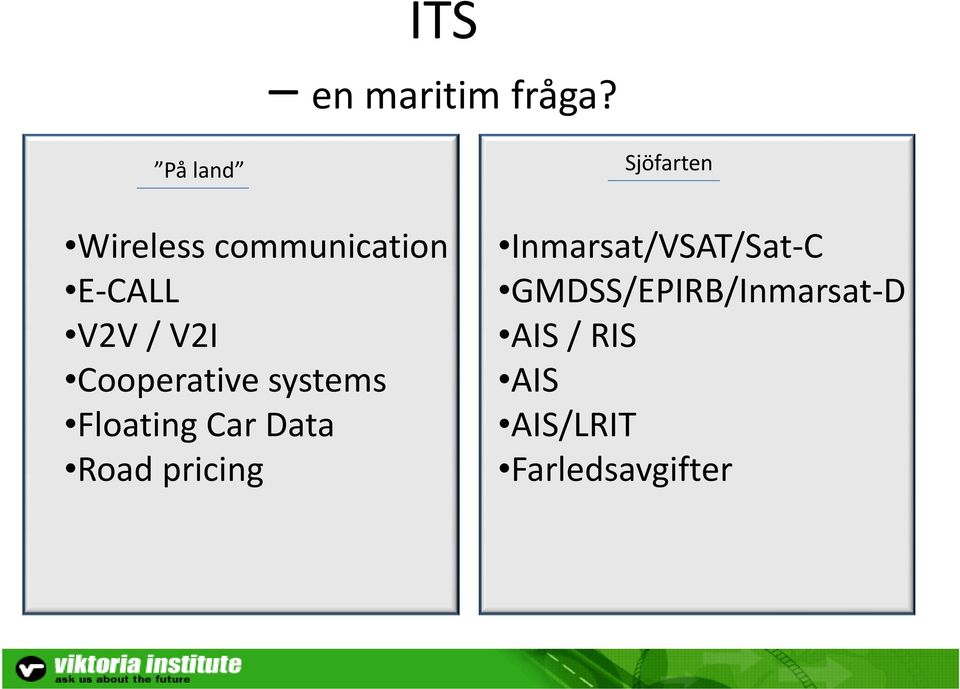 Cooperative systems Floating Car Data Road pricing