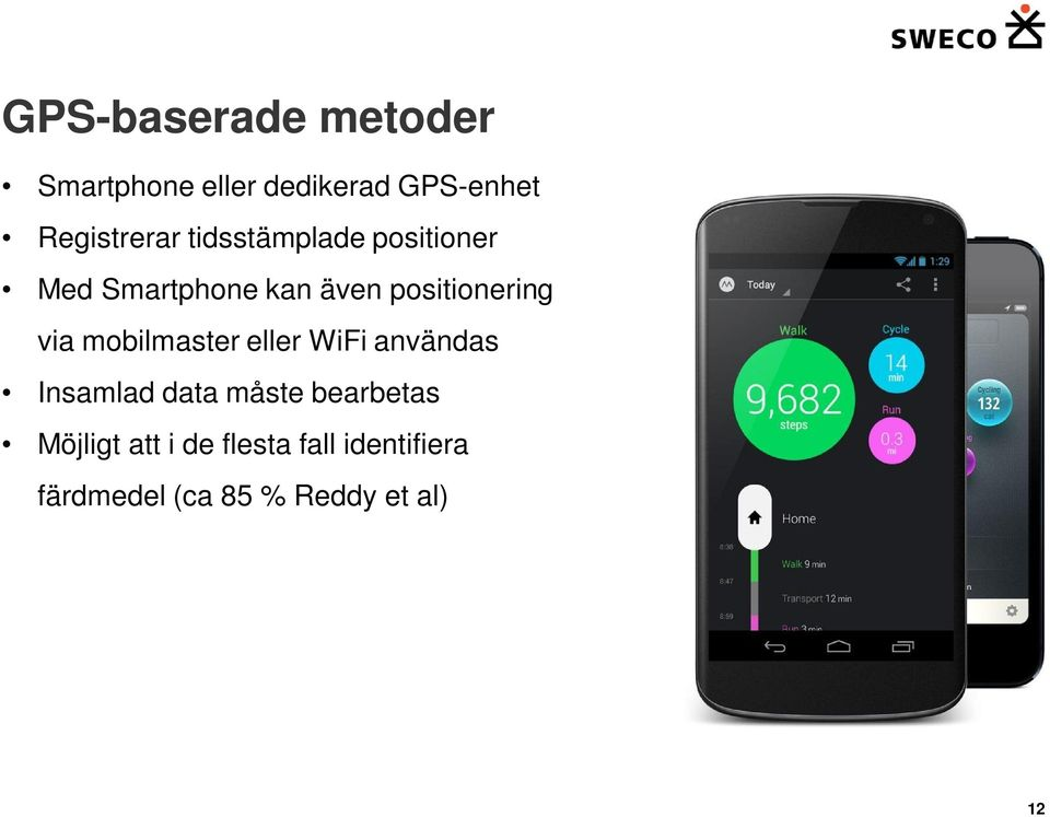 positionering via mobilmaster eller WiFi användas Insamlad data