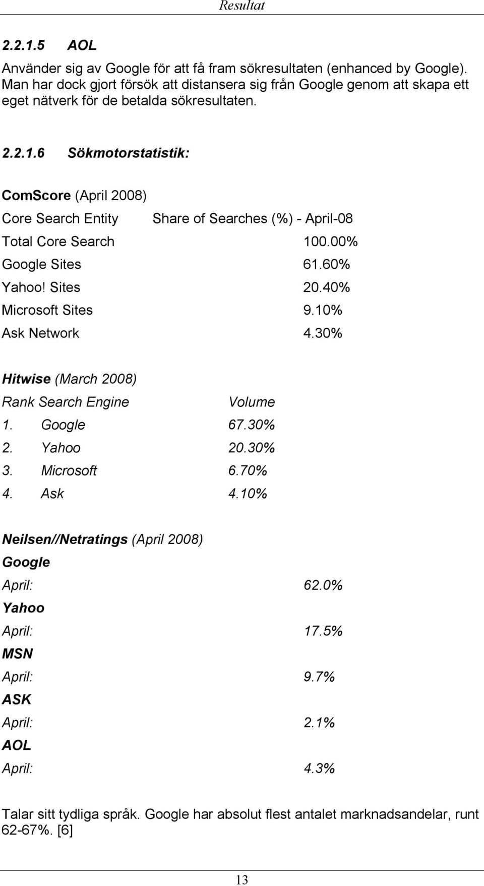 6 Sökmotorstatistik: ComScore (April 2008) Core Search Entity Share of Searches (%) - April-08 Total Core Search 100.00% Google Sites 61.60% Yahoo! Sites 20.40% Microsoft Sites 9.