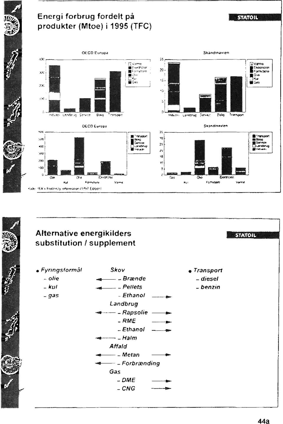 00 *OC jtfc 'EA's EteC-K'jiy in+orniat'(yi H *i7 EOfjOn) po* Alternative energikilders substitution / supplement