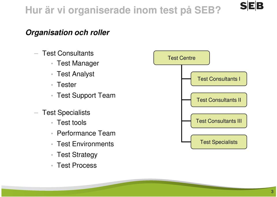 Support Team Test Specialists Test tools Performance Team Test Environments