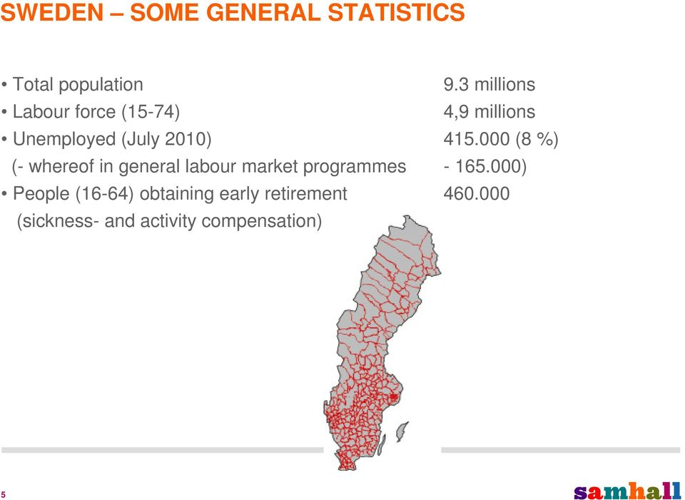 415.000 (8 %) (- whereof in general labour market programmes - 165.