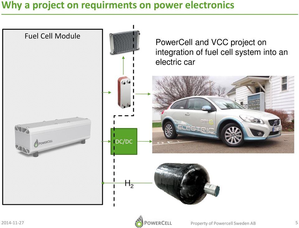 integration of fuel cell system into an electric