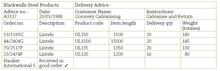 Customer (1) Attributes: Customer Name Order lines (3) Attributes: Order no.