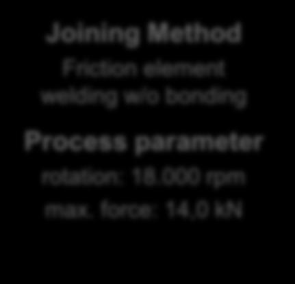 Joining Method Friction element welding w/o bonding 1 mm Process