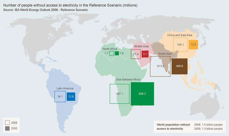 IEA World Energy Outlook: Miljoner utan el Lunds