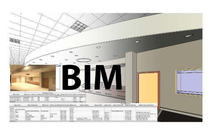 "Byggnadsinformationsmodeller (BIM) (Källa: Wikipedia) ""Building Information Modelling (BIM) integrates all of the geometric model information, the functional requirements and capabilities, and piece"
