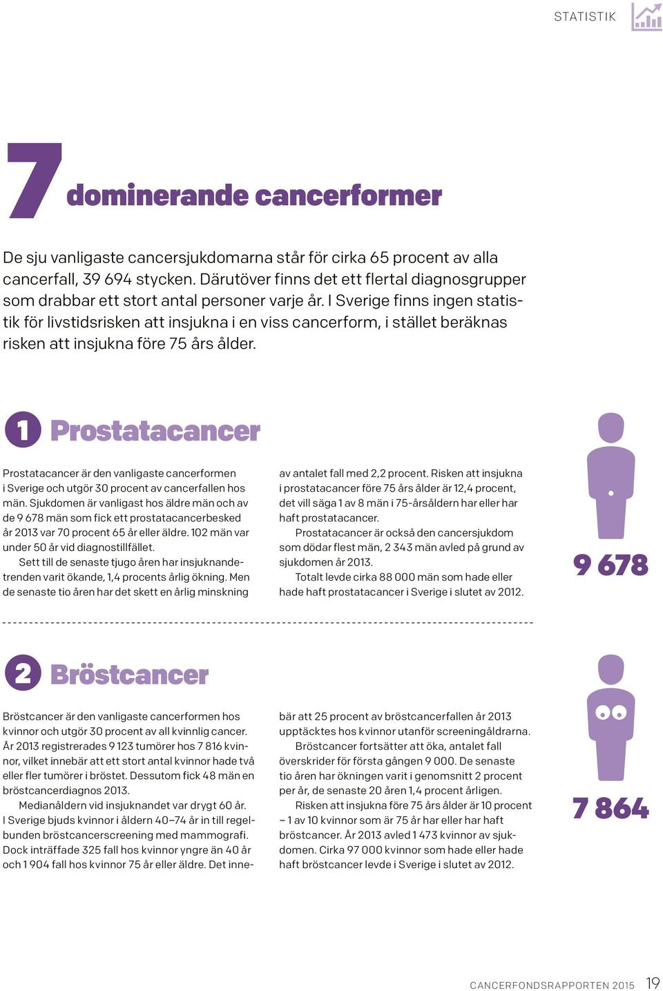 Brostcancer nast vanligaste cancerformen 2