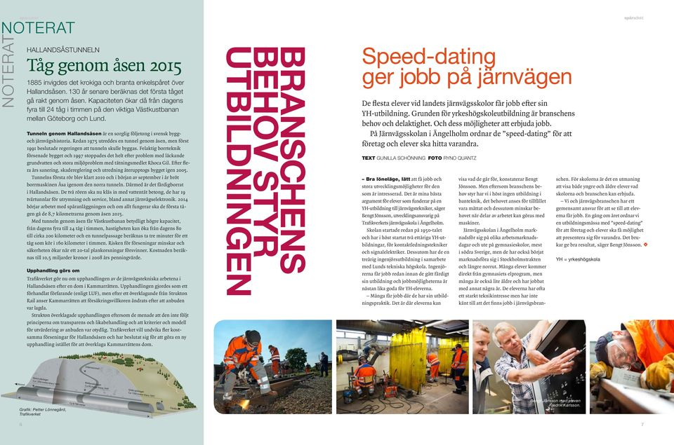 Speeddating med de tyngsta - Allehanda