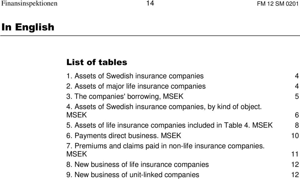 Assets of Swedish insurance companies, by kind of object. MSEK 6 5. Assets of life insurance companies included in Table 4.