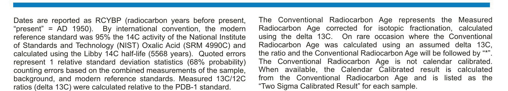 Radiocarbon dating inledning